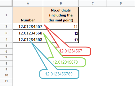 google sheets is rounding these numbers