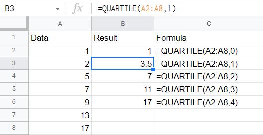 quartiles in google sheets example