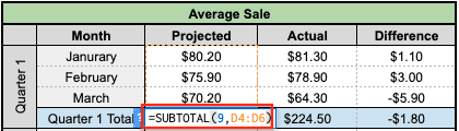 using the subtotal function in google sheets