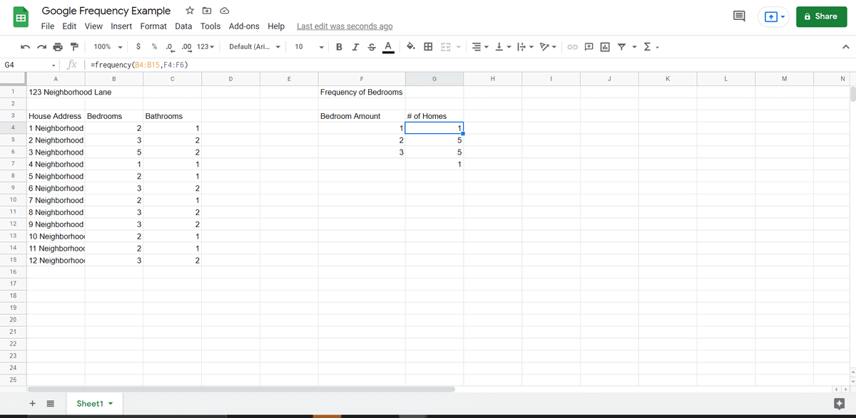 using frequency function to find number of bedrooms